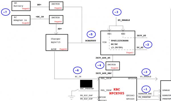 Последовательность формирования сигналов режима S5
